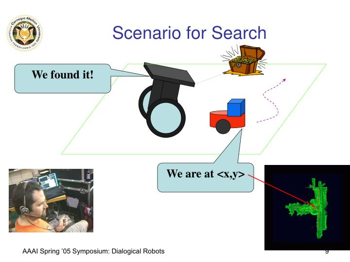 Scenario for Search