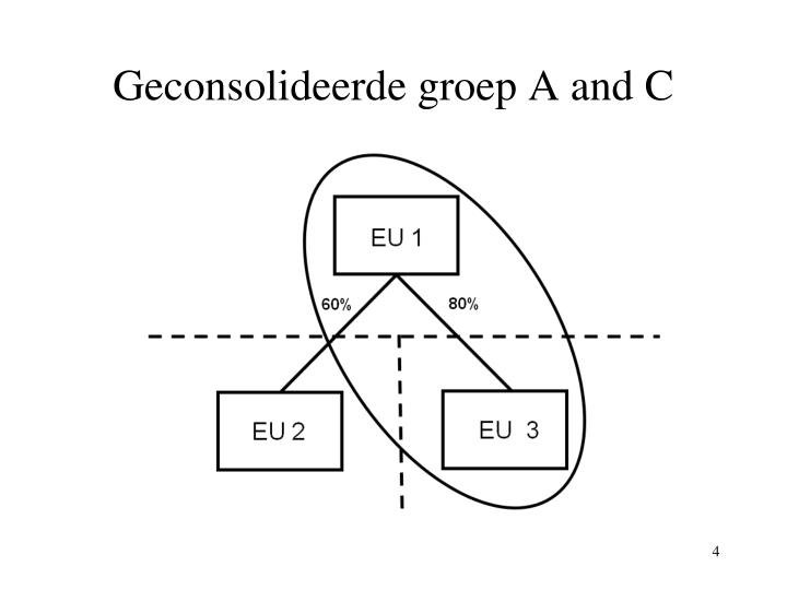 Geconsolideerde groep A and