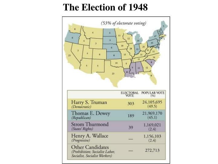 The Election of 1948