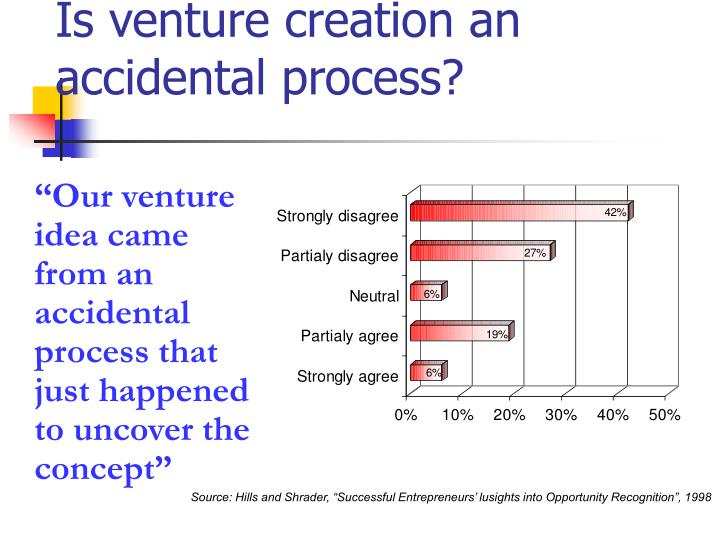 Is venture creation an accidental process?