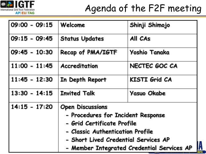 Agenda of the F2F meeting