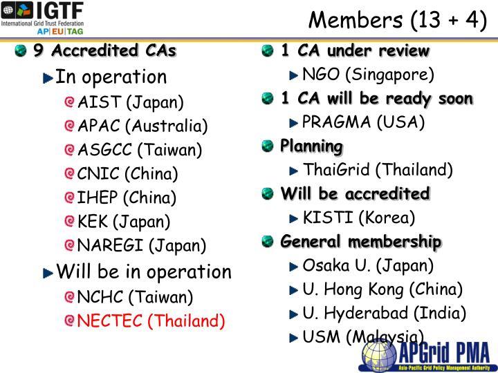 Members (13 + 4)