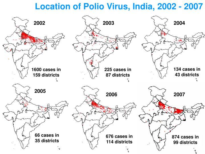 Location of Polio Virus, India, 2002 - 2007
