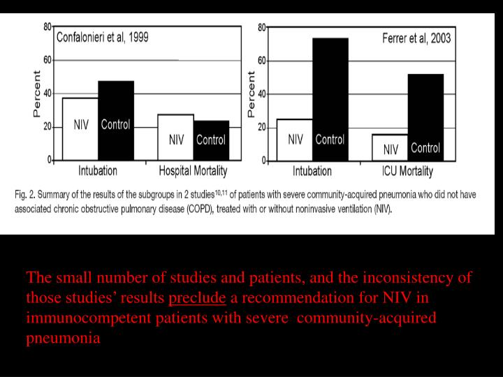 The small number of studies and patients, and the inconsistency of those studies' results