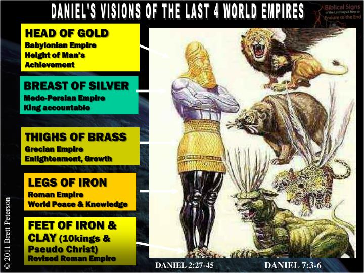 DANIEL'S VISIONS OF THE LAST 4 WORLD EMPIRES