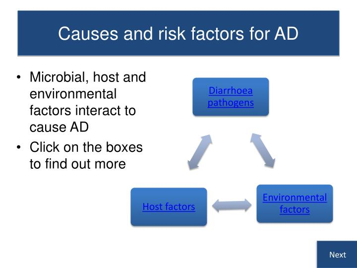Causes and risk factors for AD