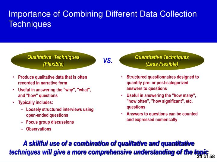 A skillful use of a combination of qualitative and quantitative techniques will give a more comprehensive understanding of the topic