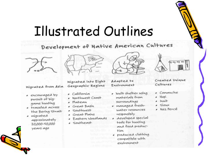 Illustrated Outlines
