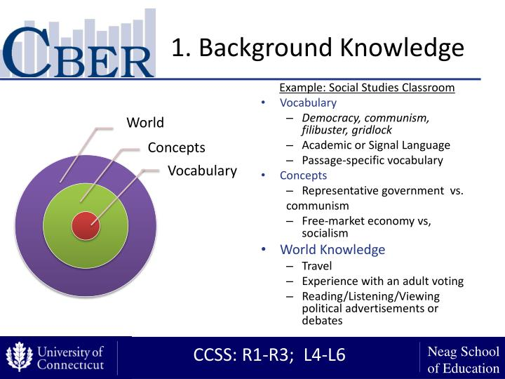 1. Background Knowledge