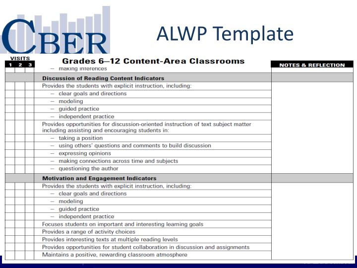 ALWP Template