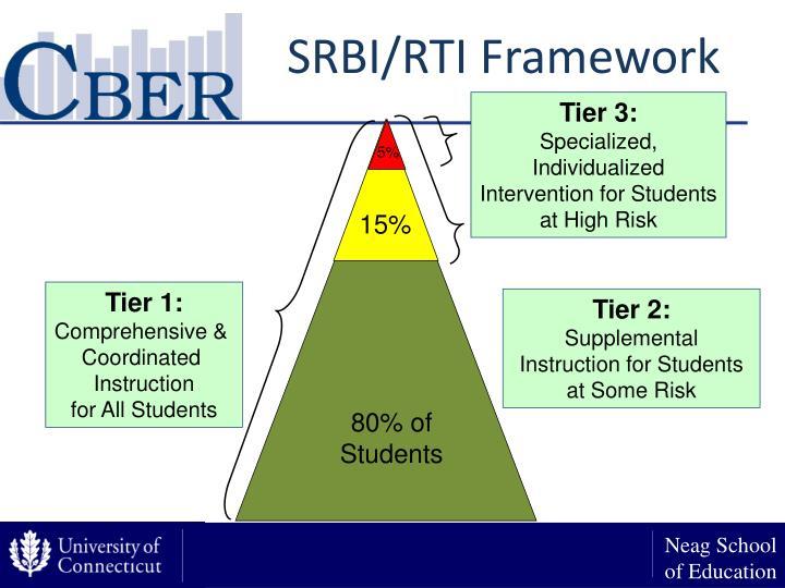 SRBI/RTI Framework