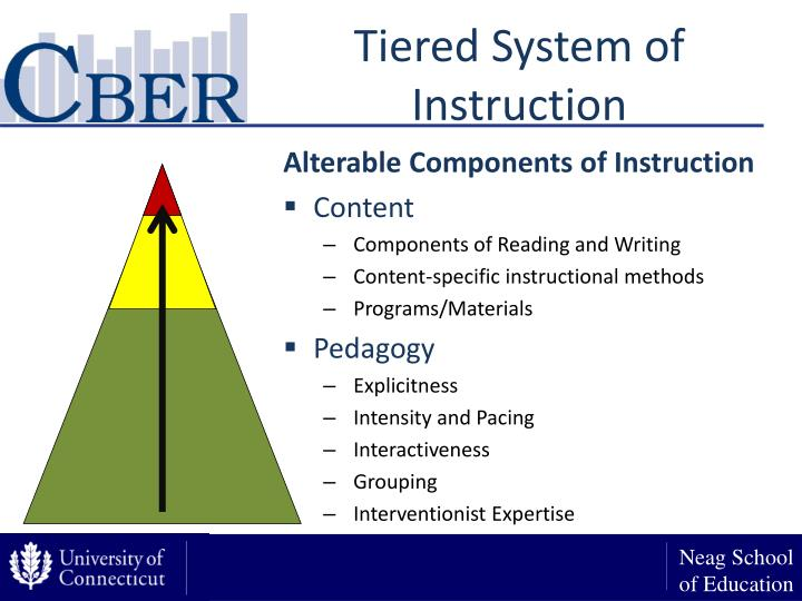 Tiered System of Instruction