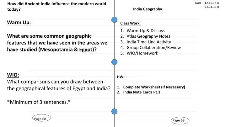 How did Ancient India influence the modern world today?