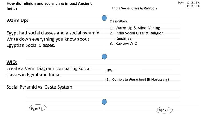 How did religion and social class impact Ancient India?