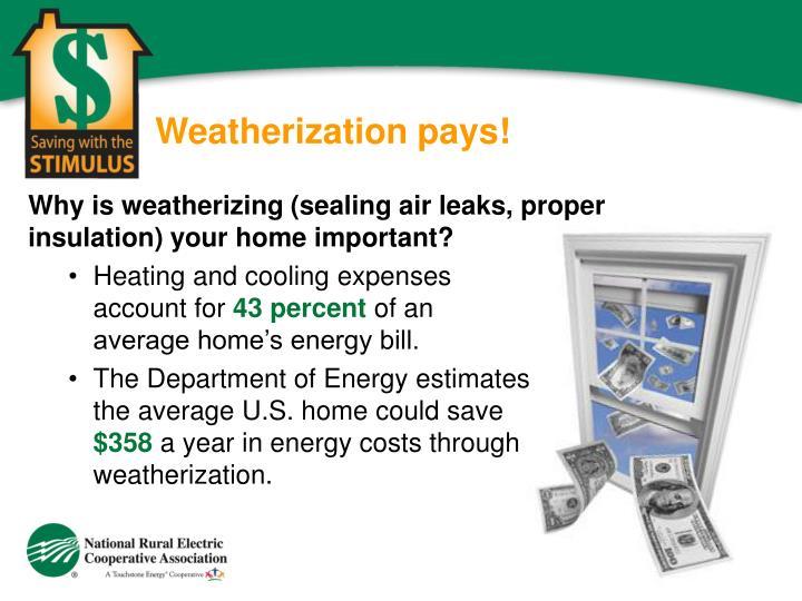Weatherization pays!
