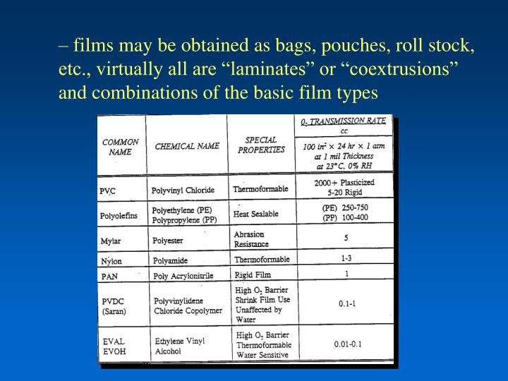 """films may be obtained as bags, pouches, roll stock, etc., virtually all are """"laminates"""" or """"coextrusions"""" and combinations of the basic film types"""