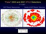 false 2000 and 2001 ktlx detections