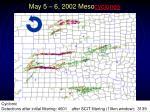 may 5 6 2002 meso cyclones