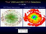 true 2000 and 2001 ktlx detections
