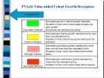 pvaas value added cohort growth descriptors