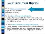your turn your reports