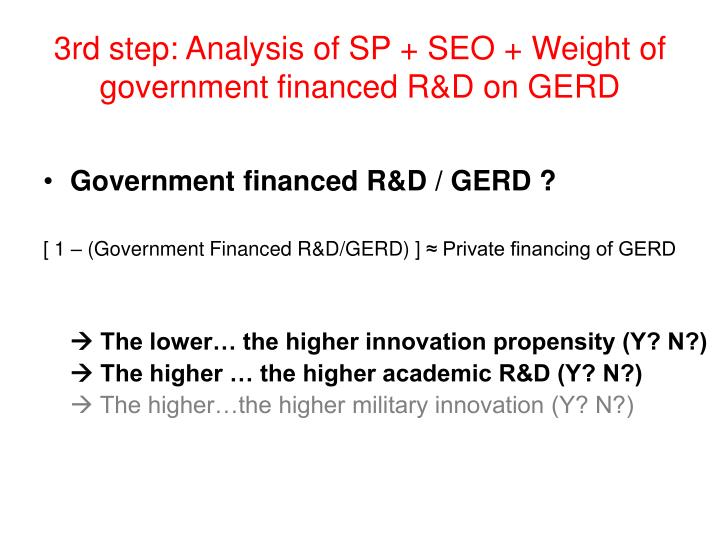 3rd step: Analysis of SP + SEO + Weight of government financed R&D on GERD