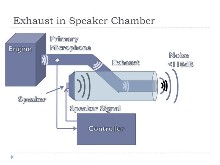 Exhaust in Speaker Chamber