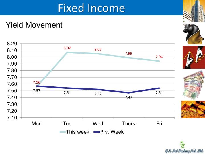 Fixed Income
