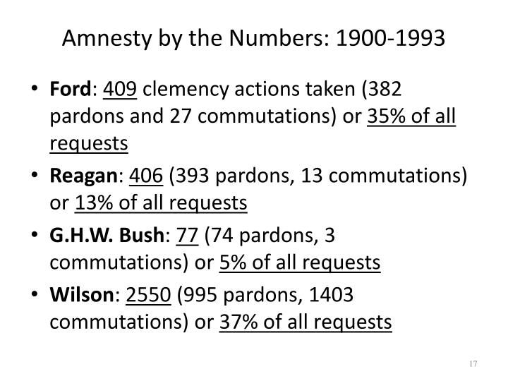 Amnesty by the Numbers: 1900-1993
