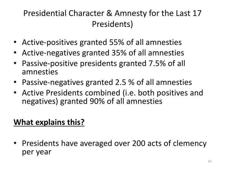 Presidential Character & Amnesty for the Last 17 Presidents)