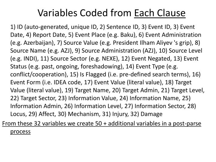 Variables Coded from