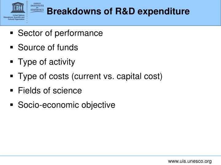 Breakdowns of R&D expenditure