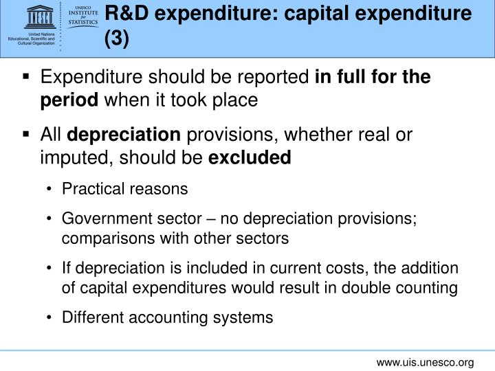 R&D expenditure: capital expenditure (3)