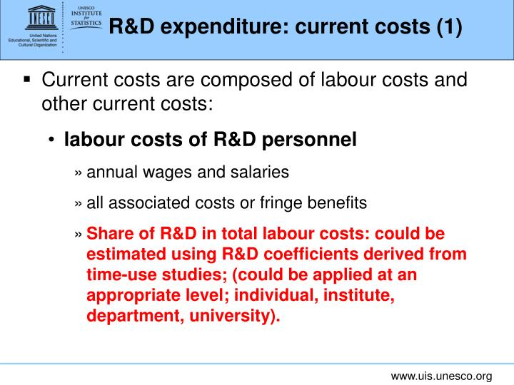 R&D expenditure: current costs (1)
