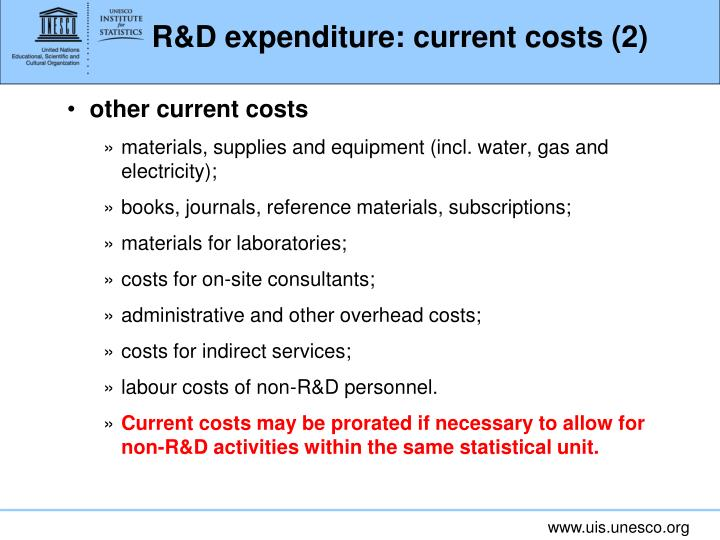 R&D expenditure: current costs (2)