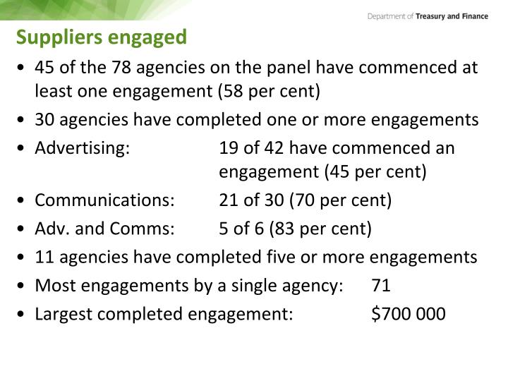 Suppliers engaged