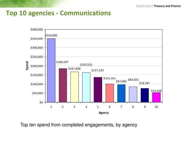 Top 10 agencies - Communications