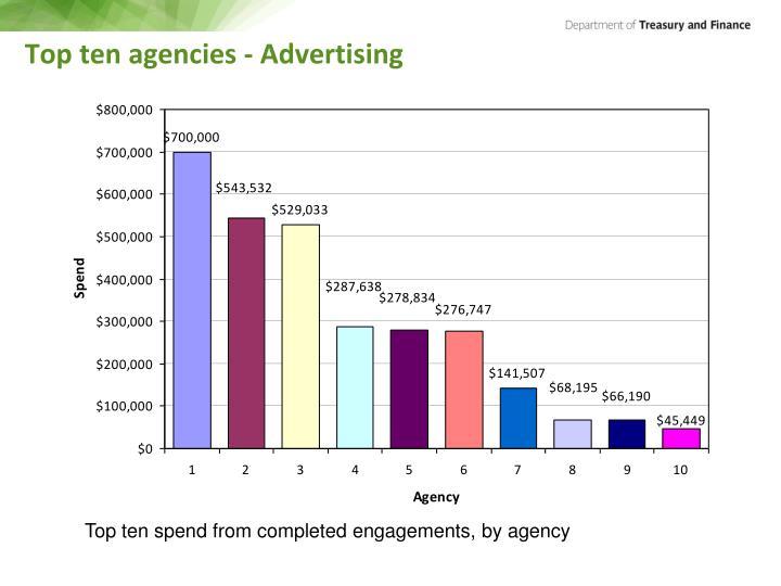Top ten agencies - Advertising