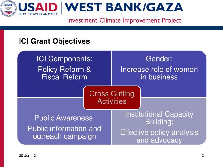ICI Grant Objectives