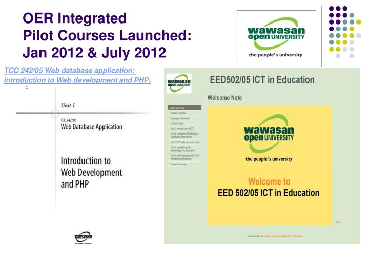 OER Integrated