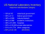 us national laboratory inventory response rate database category