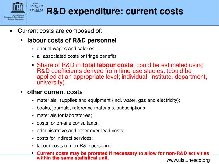R&D expenditure: current costs