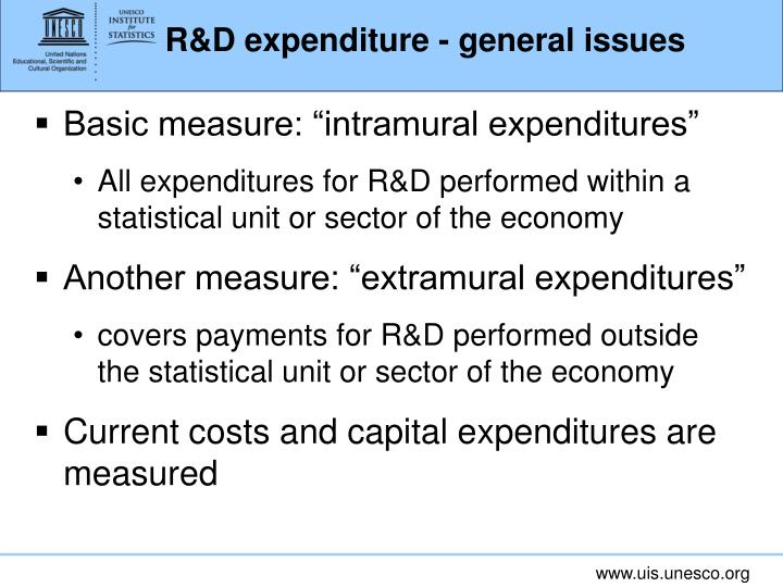R&D expenditure - general issues