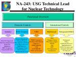 na 243 usg technical lead for nuclear technology