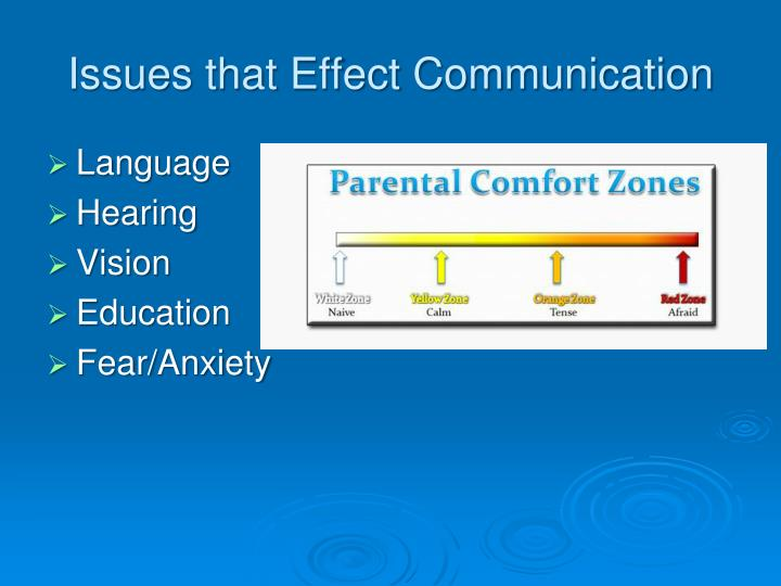 Issues that Effect Communication