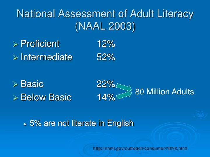 National Assessment of Adult Literacy (NAAL 2003)