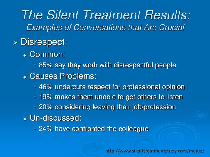 The Silent Treatment Results: