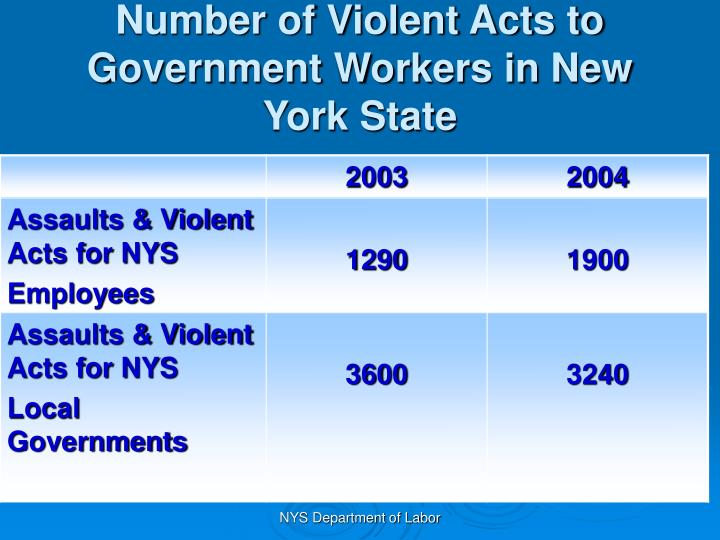 Number of Violent Acts to Government Workers in New York State