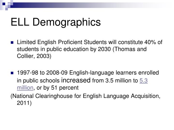 ELL Demographics