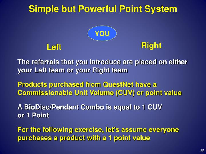 Simple but Powerful Point System